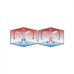 Ventilador de techo, destratificador,Modulo Dc3, 132cm, con luz, cromo/negro, hiper-silencioso, termostato-wifi,Klassfan.