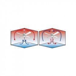 Ventilador de techo-superdestratificador, Módulo, 132cm, cuerpo blanco/madera oscura, termostato, Klassfan.