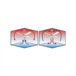Ventilador de techo, ECO VOLARE BN-LG, diseño, 116 Cm, palas gris claro, motor lacado cromo, Casafan