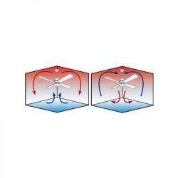 Ventilador de techo superdestratificador, Módulo, 166 cm, motor DC, grafito/madera clara, + termostato y wifi,Klassfan