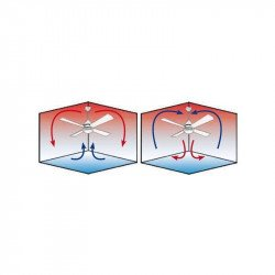 Ventilador de techo-super desestratificador, Módulo, 166cm, cuerpo blanco/ aspas P5 de madera clara,  termostato, Klassfan