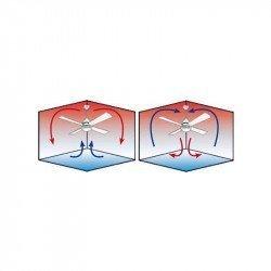 Ventilador de techo DC Eco AVIATOS WE-SL,moderno 132 Cm. esmaltado blanco, aspas gris con lámpara, ultra silencioso